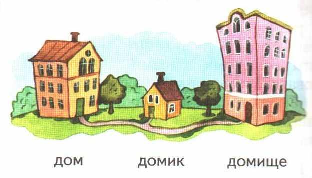 Однокоренные слова к слову дом