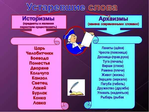 Примеры историзмов и архаизмов