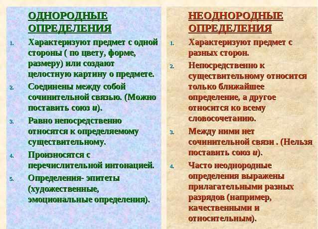 Однородные и неоднородные определения