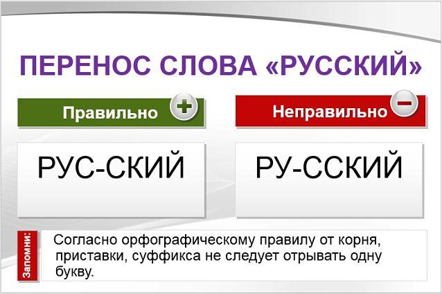Русский перенос сайта