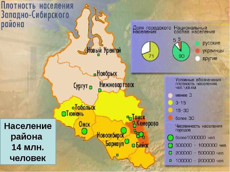 границы западной сибири