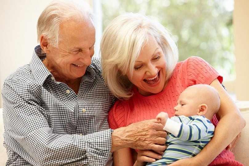 Какая роль в воспитании внуков отводится бабушке и дедушке?