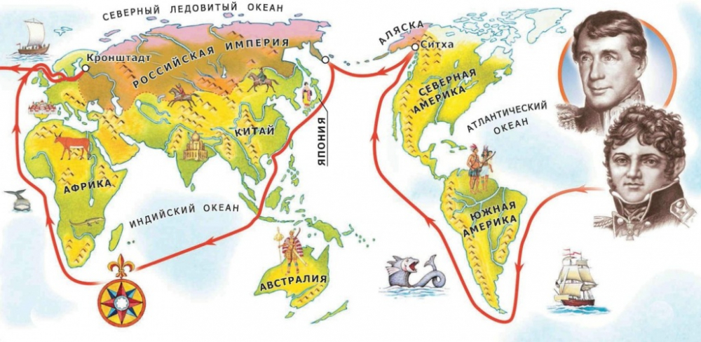 Кругосветное путешествие Крузенштерна и Лисянского, кратко, маршрут ...