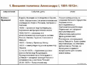 Венский конгресс
