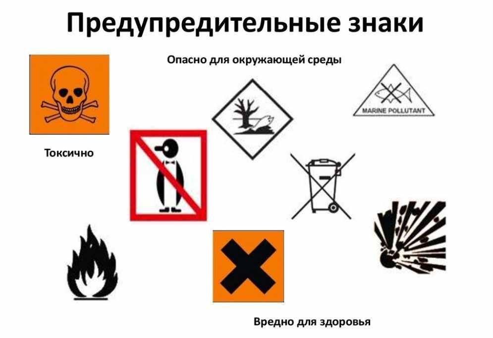 Знаки маркировки - презентация онлайн