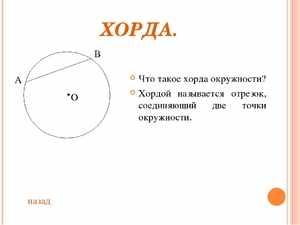 Хорда и диаметр