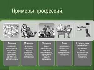 Какие есть профессии связанные с творчеством