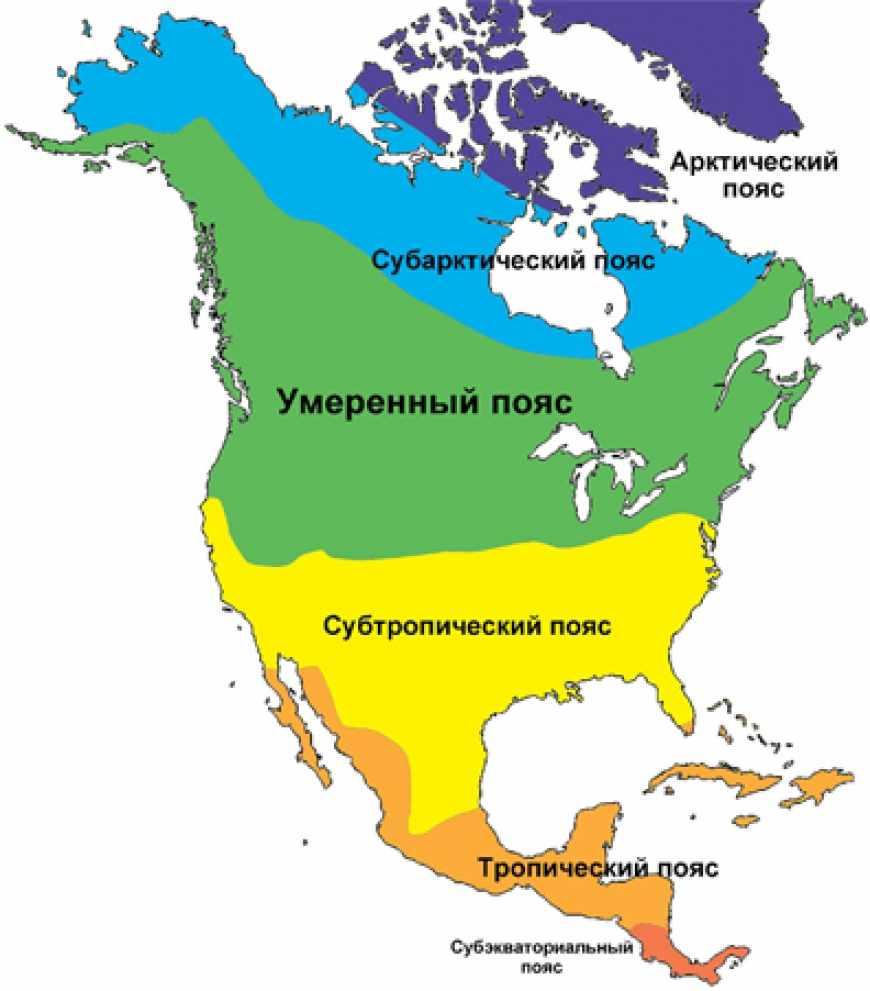 Особенности климата материка