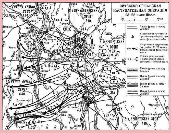Витебско-оршанская наступательная операция