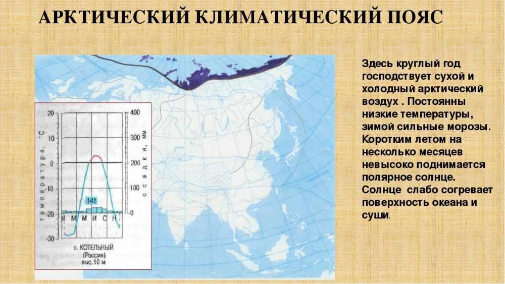 Презентация по географии 7 класс по теме: Климат Евразии.
