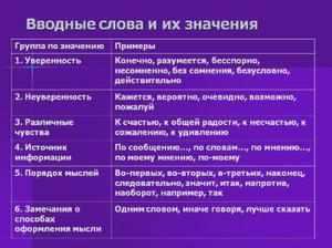 Примеры беллетристики в литературе