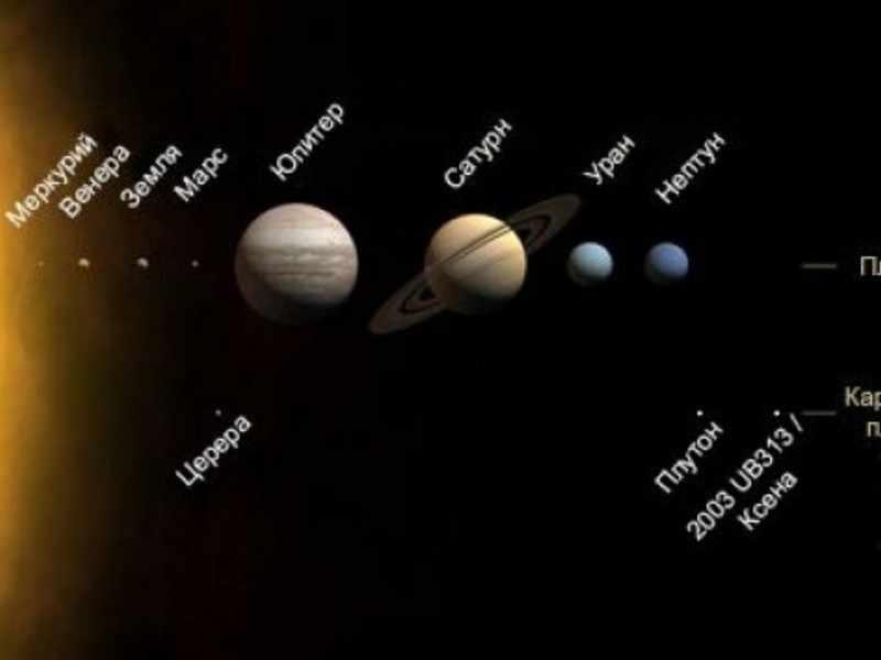 Какие существуют планеты в солнечной системе