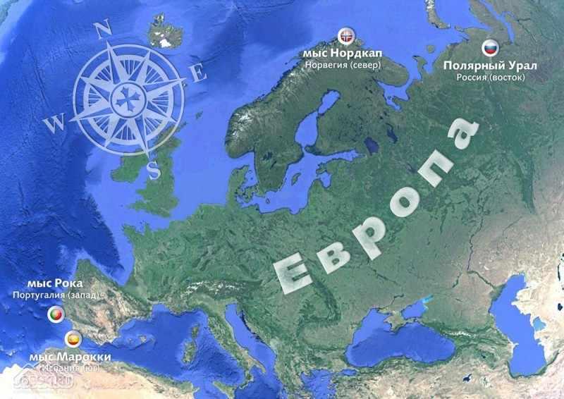 мировые порты