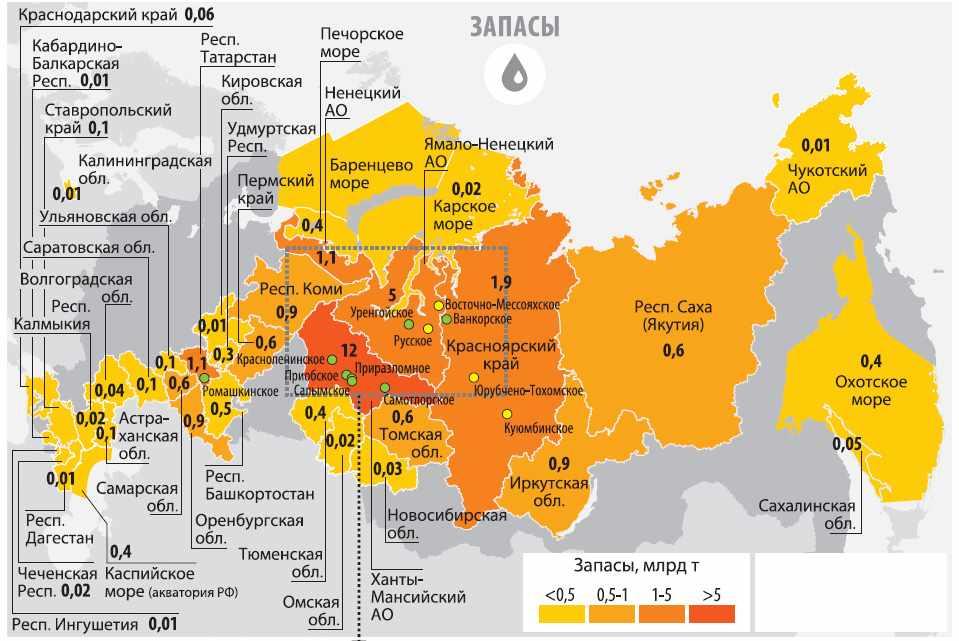 Экономика России, цифры и факты. Часть 6 Нефтегазовая промышленность