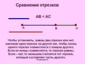 Способы сравнения отрезков