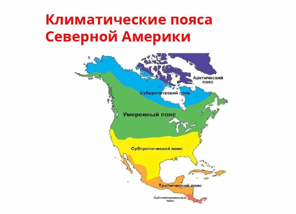 экваториального пояса