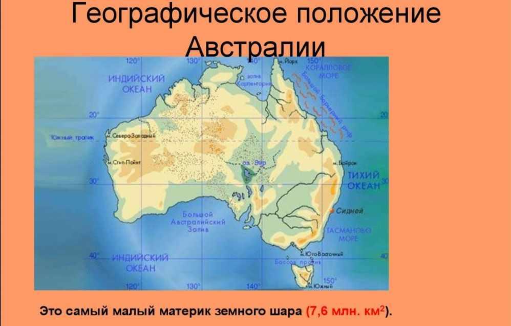 климатические пояса и природные зоны