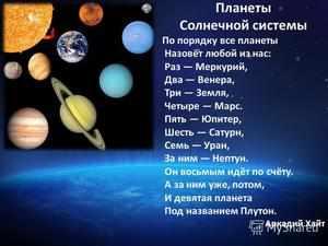 Все о планетах в солнечной системе