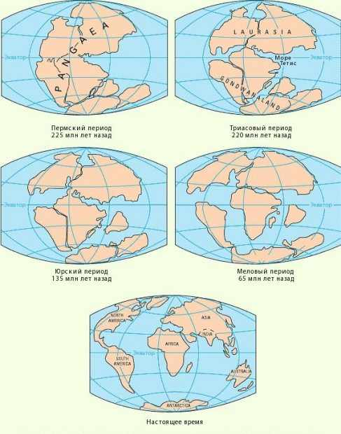 История формирования рельефа Земли