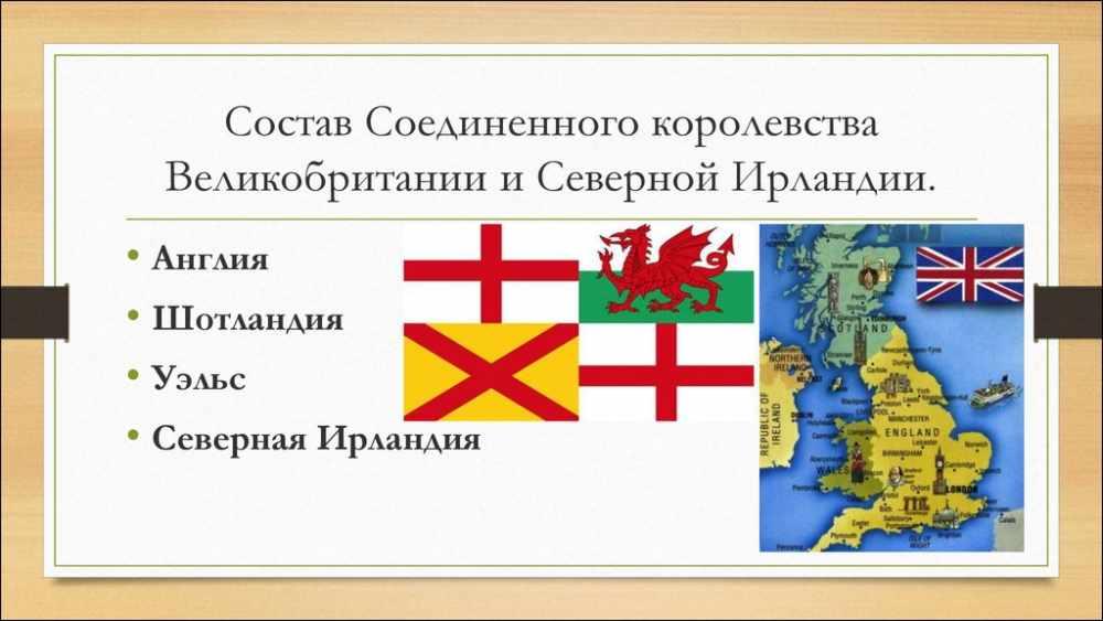 когда англия стала великой страной