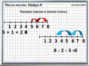 Классы чисел - класс первый до трех знаков
