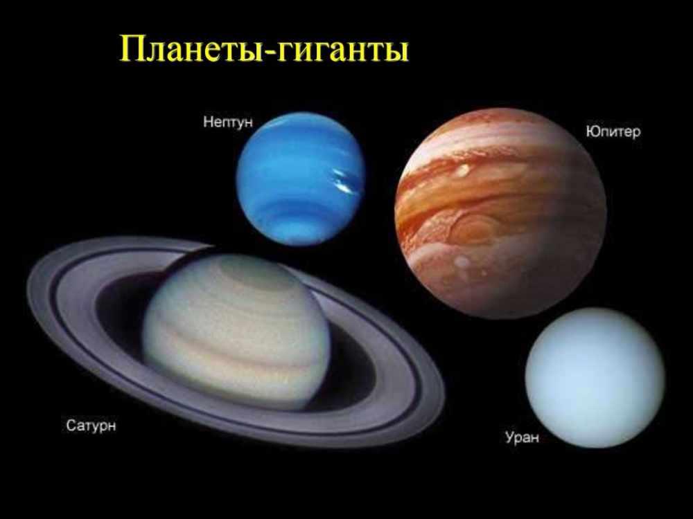Планеты-гиганты в Солнечной системе - презентация онлайн