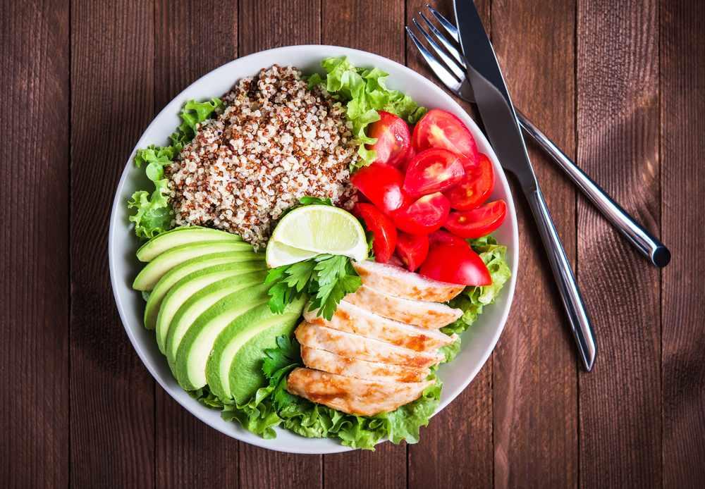 Правильное питание — залог успеха. Часть 1. — Coral Time
