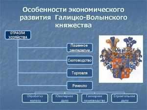 Галицко-Волынское княжество - формирование и экономика
