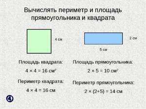 Вычисление площaди квaдрaтa