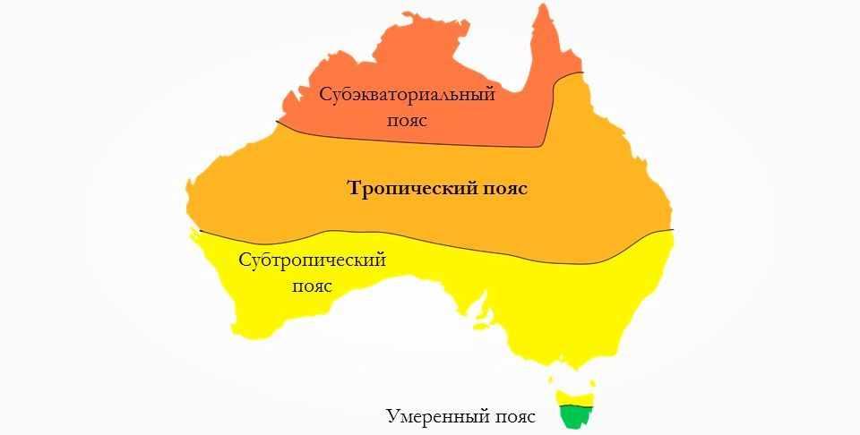 Климатические пояса Австралии: границы и погода по временам года