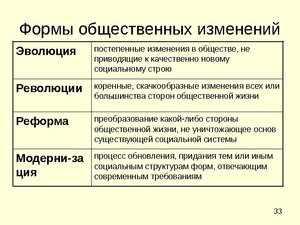 Два способа общественного развития