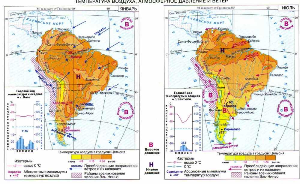 Конспект Южная Америка: географическое положение и климат