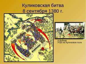 Установление точной даты Куликовской битвы
