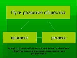 Эволюционный характер развития общества