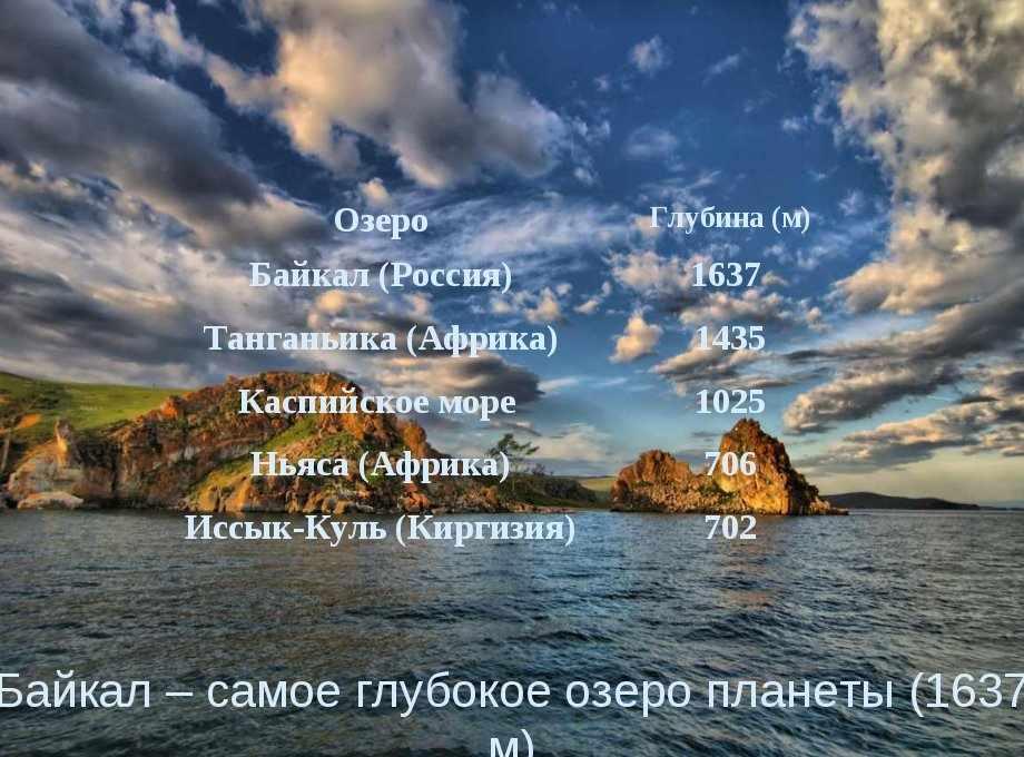 Презентация по теме Байкал - жемчужина России