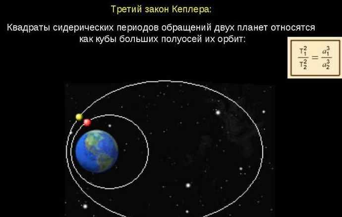 Закони Кеплера - презентація з астрономії