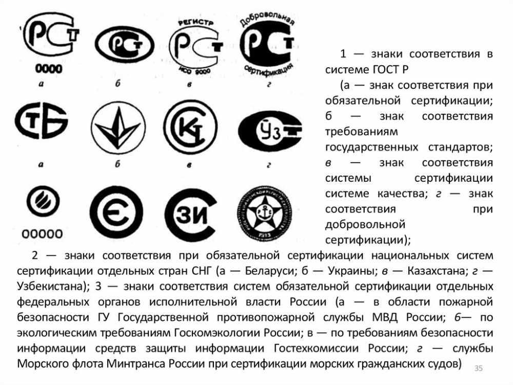 Система сертификации - презентация онлайн