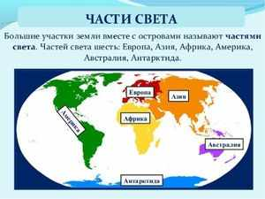 Части света на Земле