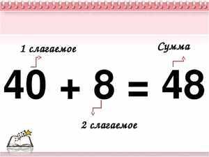 Сумма числ при сложении в математике