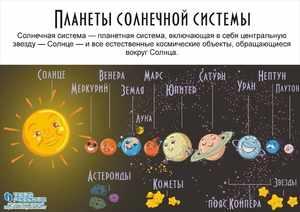 Описание планеты Марс
