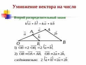 Формулы умножения вектора на число