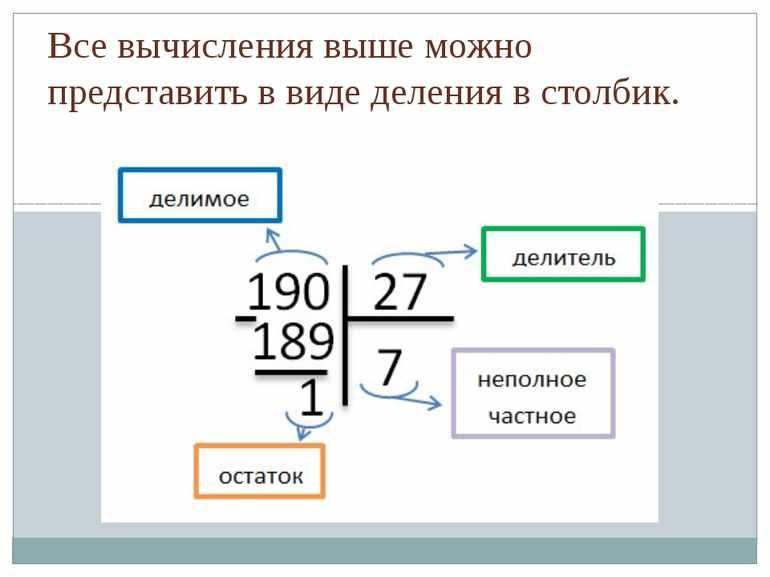 Восьмеричная система счисления таблица
