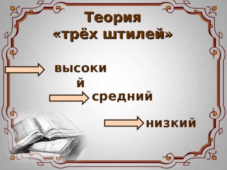 Теория трех штилей Ломоносова