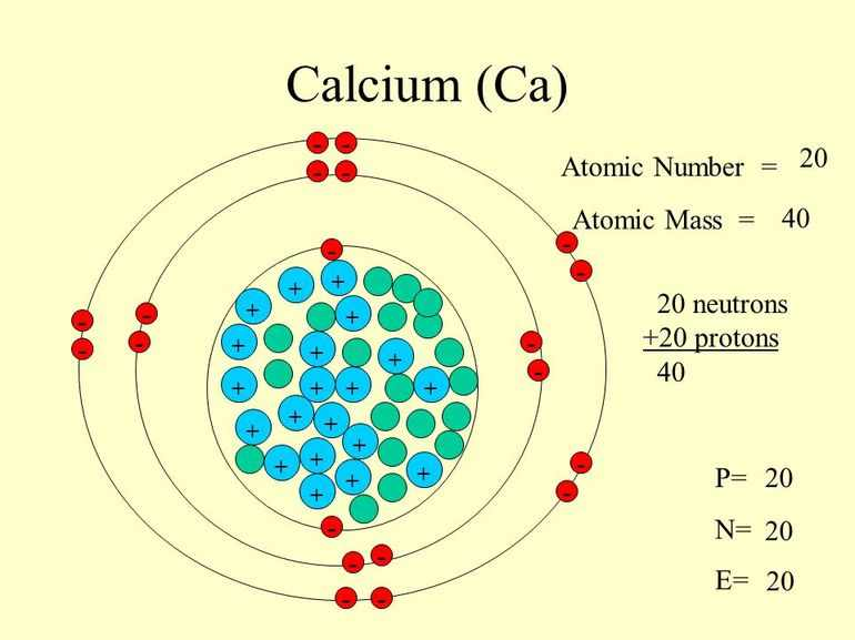 Строение атома калия