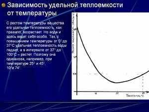Плотность - физическая величина