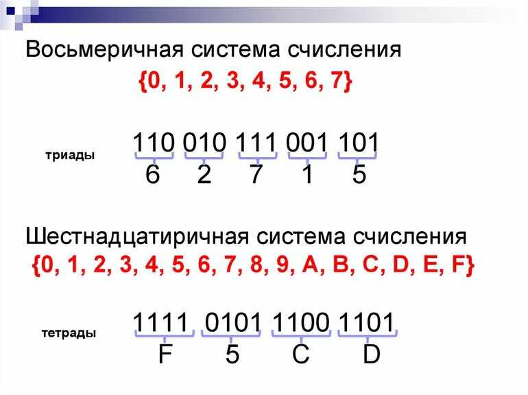 Как переводить в восьмеричную систему