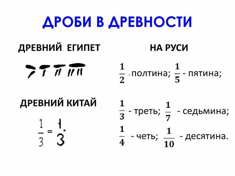 Понятие дроби в математике (5 класс)