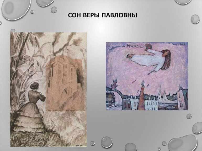 Сны Веры Павловны в романе «Что делать?»