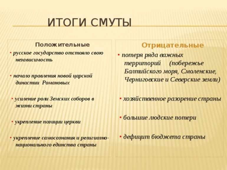 Последствия смутного времени в россии
