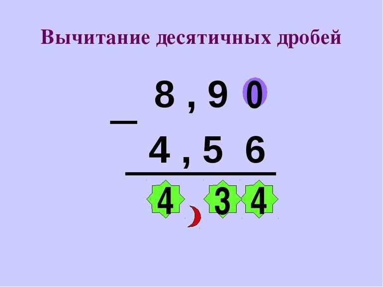 Вычитание десятичных дробей